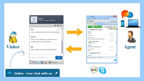 Improving Customer Service Through Free Live Chat For Websites