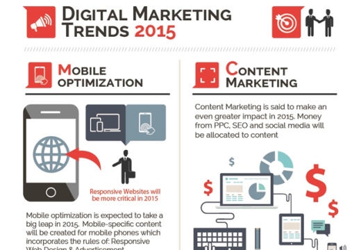 4 Big Trends In Marketing