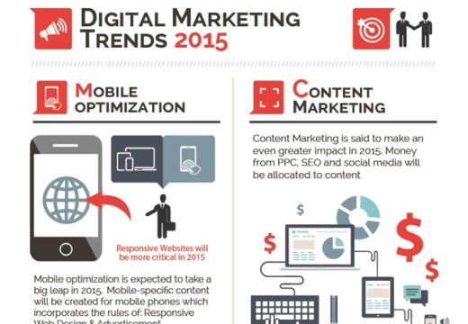 4 Big Trends In Marketing