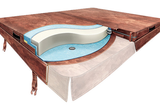Make The Most Of Your Hot Tub or Spa With Money Saving Accessories