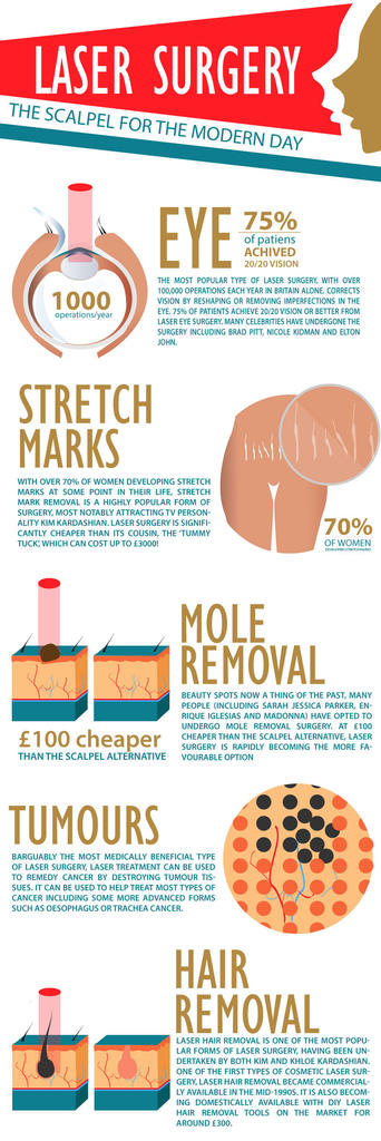 Things To Consider When Getting A Mole Removed