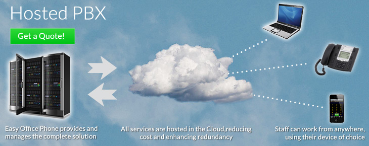Boost Business Flexibility and Cost-Efficiency With Managed Hosted PBX Services