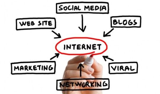 Online Marketing For Small Businesses 5 Winning Strategies