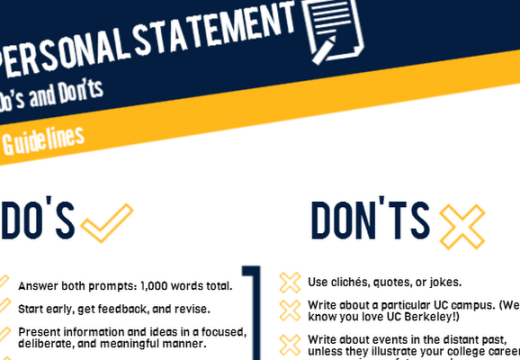 Personal Statement Writing Do's and Don'ts