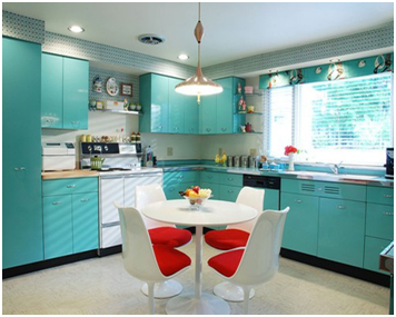 Ideas For Kitchen Worktops
