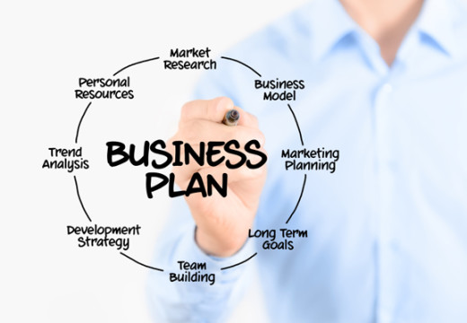 Choosing The Right Business Plan Service