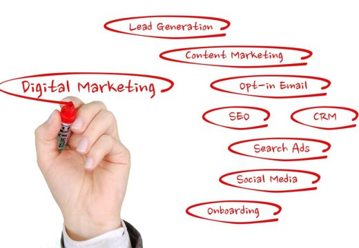 CORE CONCEPT OF DIGITAL MARKETING