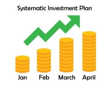 Top 5 Equity Mutual Funds for SIP Investments 2018