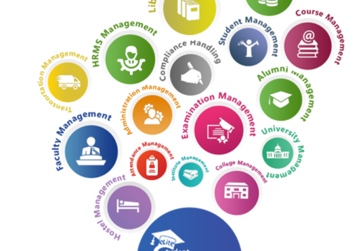 Make Your Education Setup Student-friendly by Integrating SIS