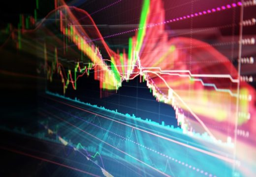 History Behind Commodity Trading and Commodity Future Exchanges