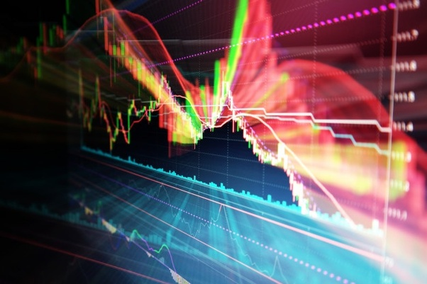 how-does-online-commodity-trading-market-work