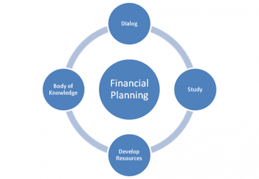 Financial Planning for Those with a Special Needs Family Member
